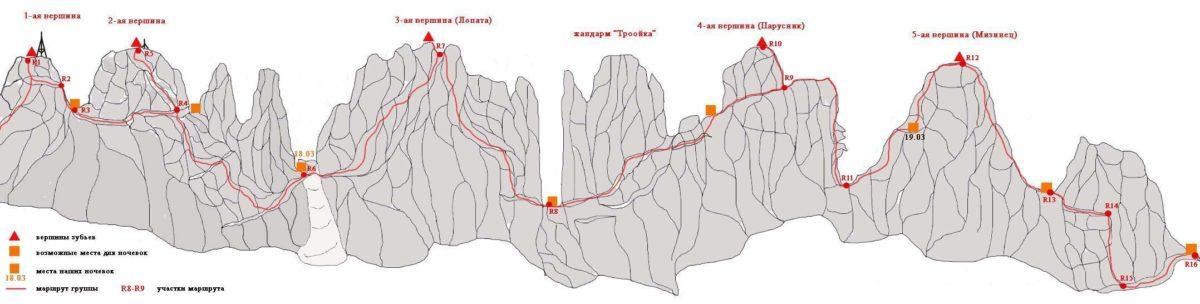 Схема траверса вершины Манарага