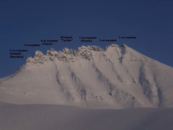 Фото вершин Манараги