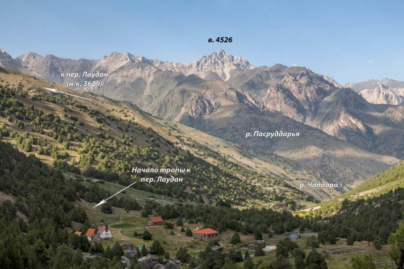 Долина р. Чапдара. Окрестности а/л Алаудин. Показано начало тропы к пер. Лаудан