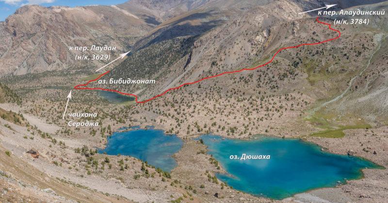 Вид на маршрут заноса заброски с подъема к пер. Темиртау