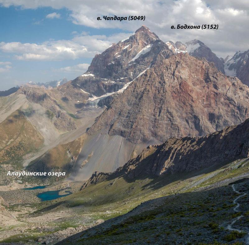 Спуск с пер. Алаудинский (н/к, 3784) в долину р. Чапдара