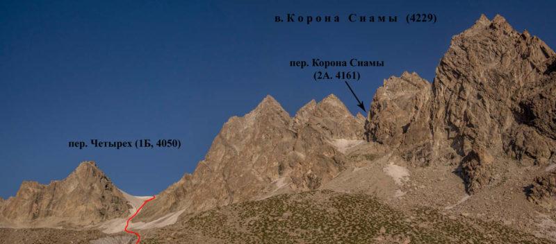 Перевалы Четырех и Корона Сиамы