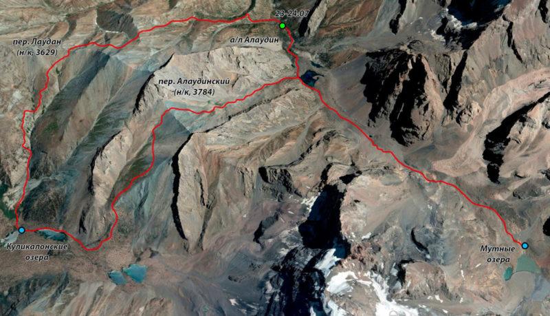 Схема заноса забросок в Фанских горах