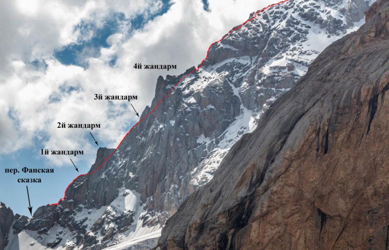 Нижняя часть западной стороны С. гребня в. Б. Ганза (5306). Показан путь группы