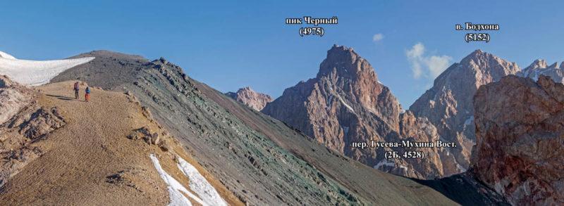 Осыпной гребень перед седловиной пер. Гусева-Мухина Вост.