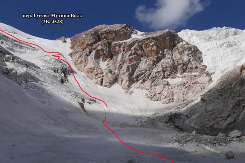 Северный склон пер. Гусева-Мухина Вост. Показан путь группы