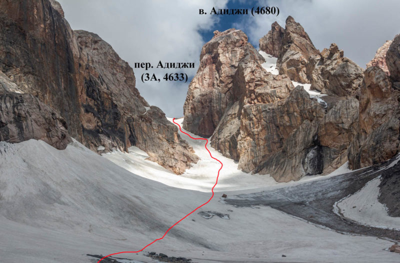 Южный склон пер. Адиджи