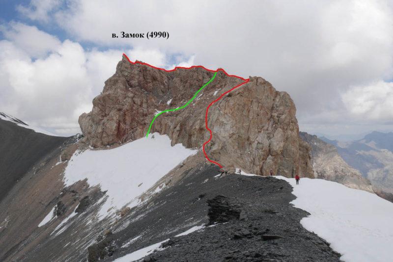 Скальная вершина Замка. Показан путь подъема группы (красный) и традиционный путь