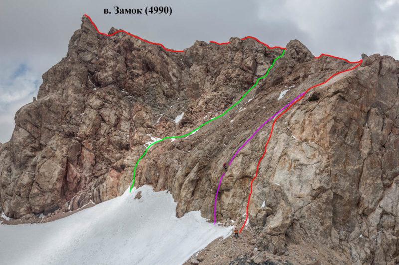 Вершина Замок. Красным показан путь подъема группы, фиолетовым – спуска, зеленым – более простой традиционный путь