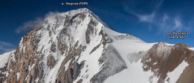 В. Энергия (5109) и пер. Чимтарга (1Б, 4760)