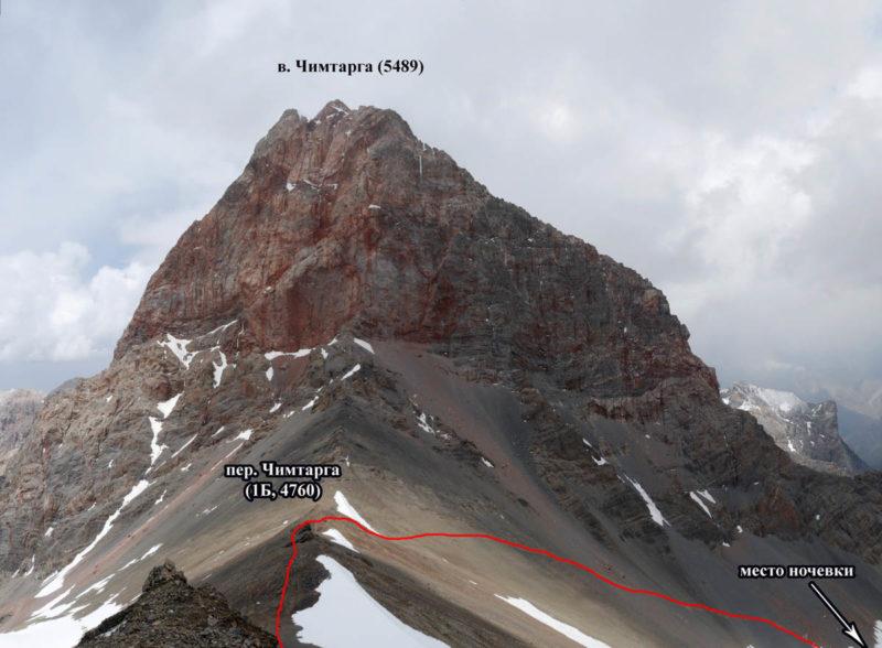 Южные стены Чимтарги (5489) с подъема на в. Энергия (5109)