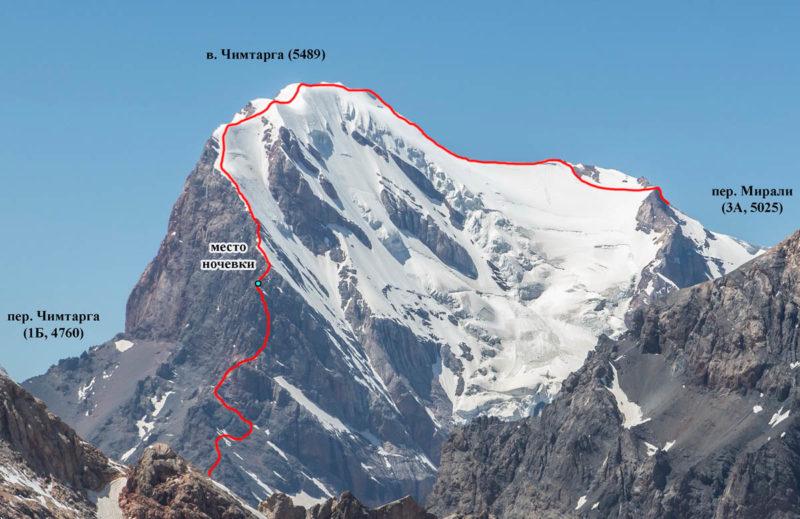 Массив Чимтарги (5489). Показан маршрут траверса вершины, пройденный группой
