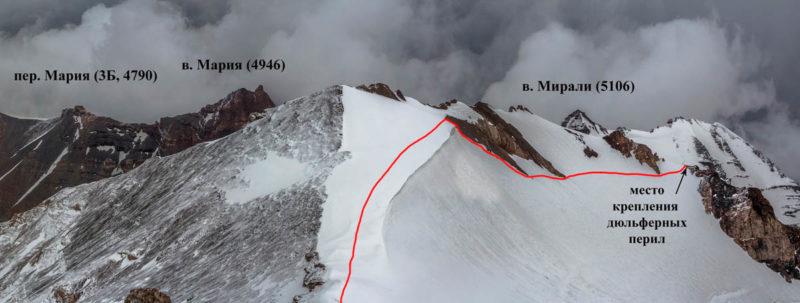 С. гребень Чимтарги. Показан путь группы и место дюльфера со скальной стенки