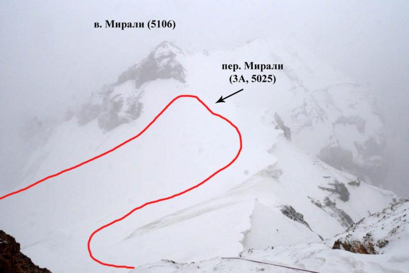Перевал Мирали с С. гребня Чимтарги. Показан путь группы