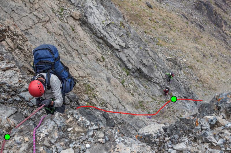 Спуск с 3-й скальной ступени Седла Сарышаха (7-я и 8-я веревки). Показаны места крепления перил