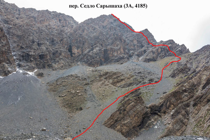 Северные склоны пер. Седло Сарышаха