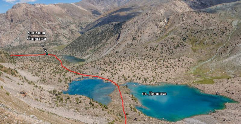 Путь вдоль озер Куликалонской котловины под пер. Темиртау