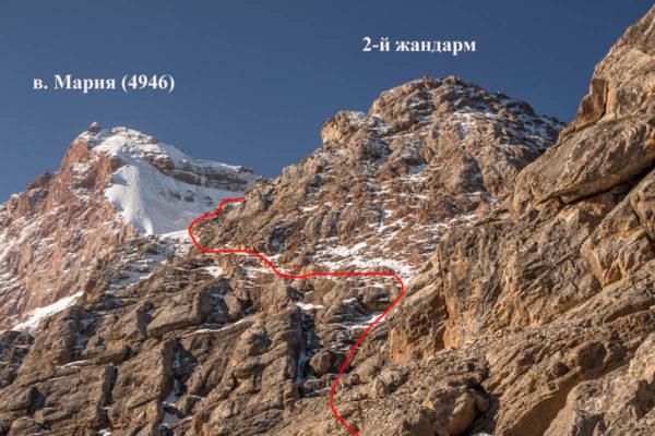 Путь по полкам 2-ого жандарма