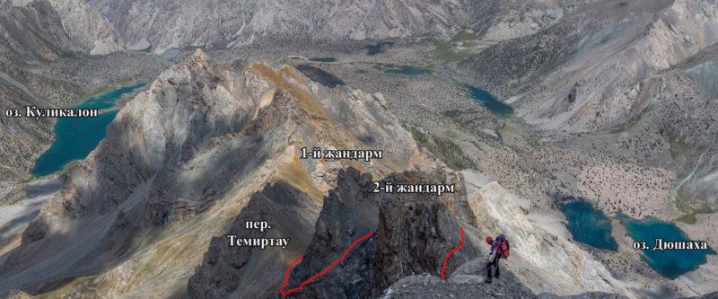 Вид на Куликалонскую котловину с гребня в. Темиртау