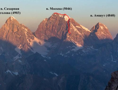 Отчет о горном походе 6 к.с. по Фанским горам. 2016 год. ЧАСТЬ 2.