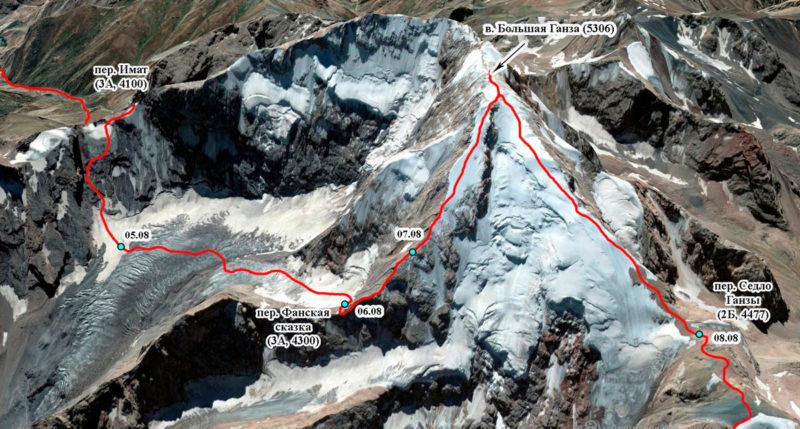 Перевал Имат (3А, 4100) и траверс Большой Ганзы (3Б*, 5306)