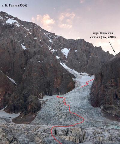 Ледопад ледника Фанской сказки. Показан путь прохождения