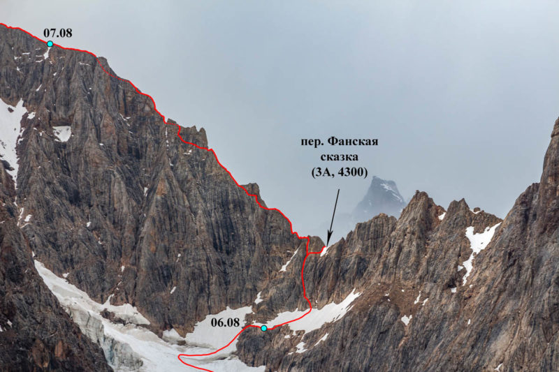 Перевал Фанская сказка и С. гребень в. Большая Ганза (5306)