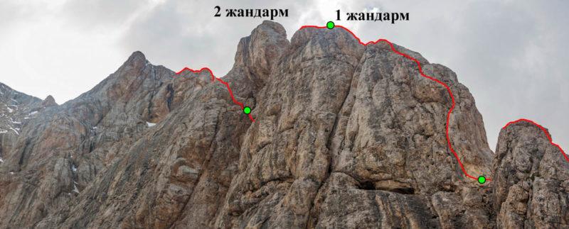 С. гребень в. Большая Ганза (5306). Указаны места закрепления перил