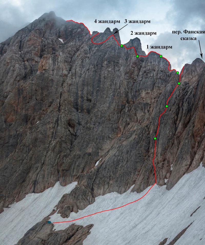 Выход с балкона Фанской сказки на перевальный гребень и дальнейший путь по С. гребню в. Б. Ганза (5306). Показаны места закрепления перил