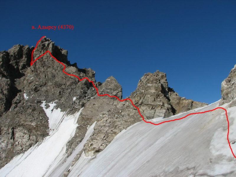 Предвершинный гребень Адырсу