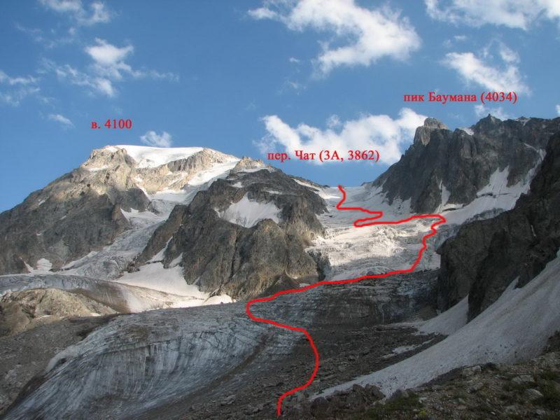 Перевал Чат со стороны р.Башиль