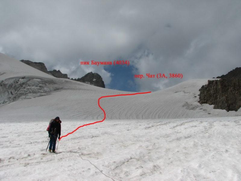 Путь по леднику Ю. Чат
