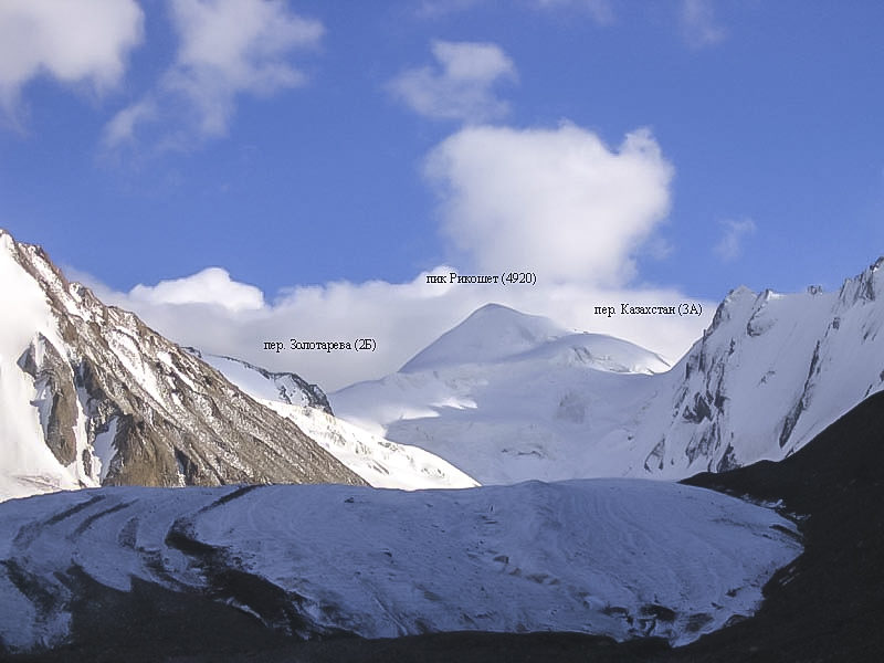 Вид с ледника Орой на юг