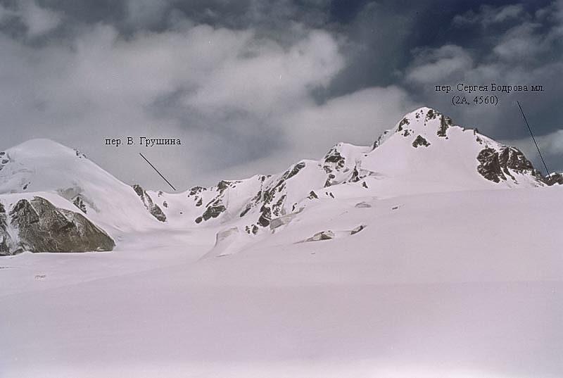 Вид на лед. Куйлю Юж. от района пер. Айсбайль