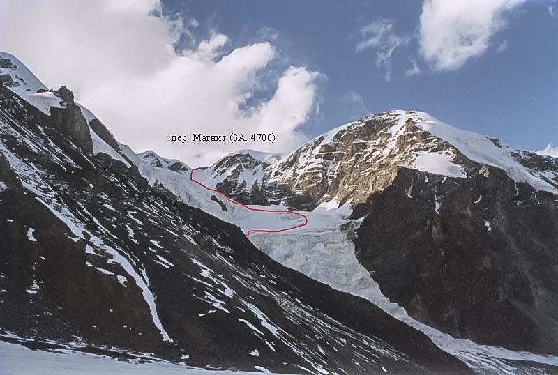 Ледопады верхнего плато лед. Теректы
