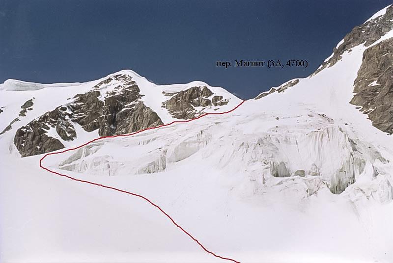 Перевальный взлет пер. Магнит с верхнего плато лед. Теректы