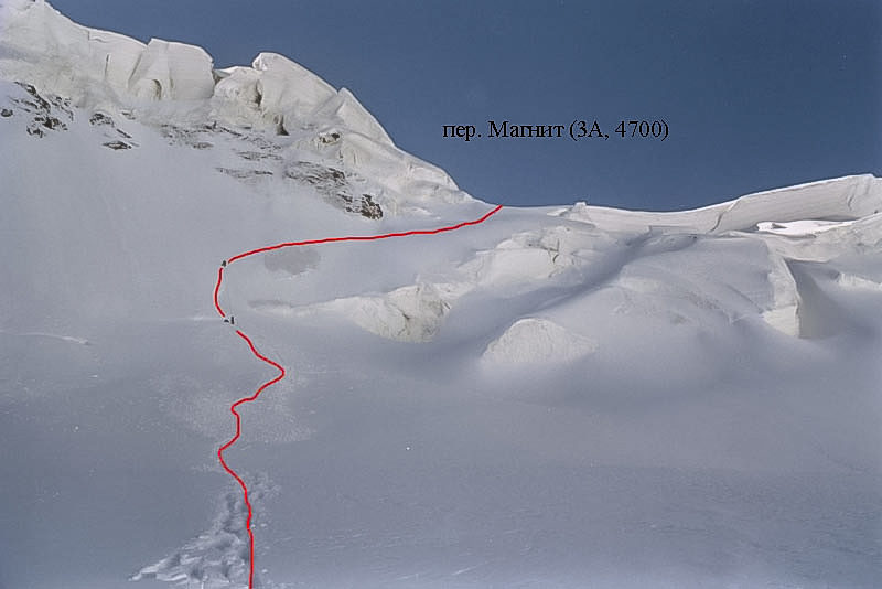 Спуск с пер. Магнит на лед. Кара-тор