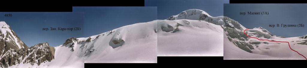 Панорама c ледника Кара-тор