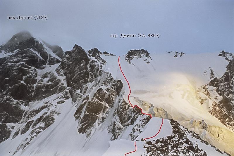 Перевал Джигит с севера