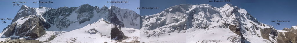 Панорама от Джигита до Каракольского