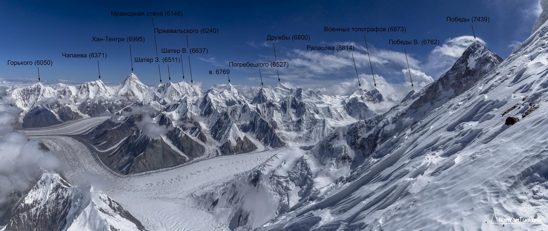 Панорама вершин верховья Южного Иныльчека