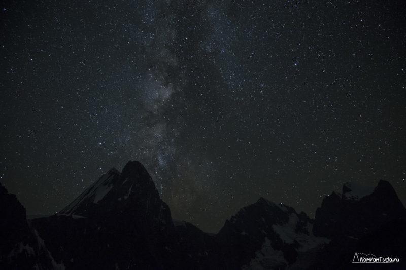 Звезды над Аксу